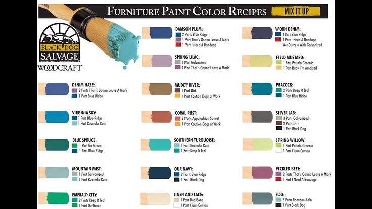 Black Dog Salvage Furniture Paint Recipe Cards Presented by Woodcraft