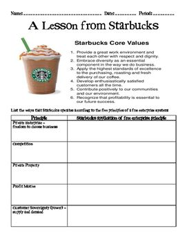 In this activity, students will learn about the free enterprise system by analyzing Starbucks.