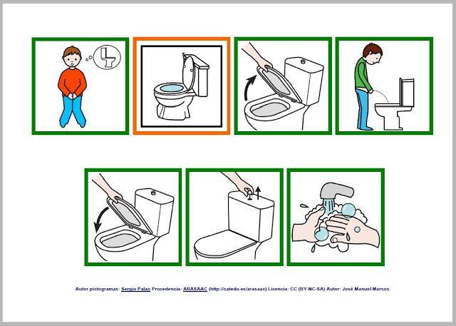 """Informática para Educación Especial: """"Rutinas para ir al baño"""", con pictogramas de ARASAAC."""