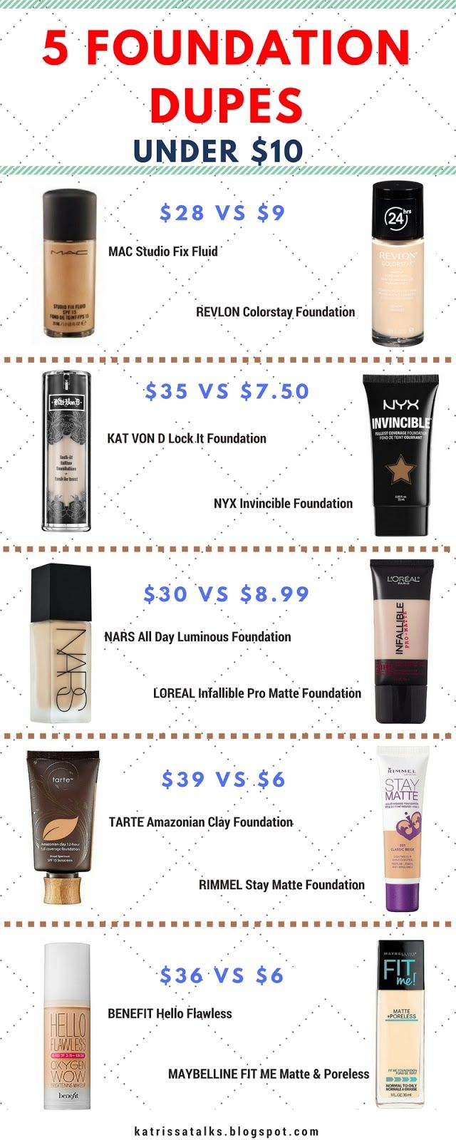 Makeup Artist ^^ | https://pinterest.com/makeupartist4ever/  Supernatural Style | https://pinterest.com/SnatualStyle/  Katrissa Talks: 5 MAKEUP FOUNDATION DUPES Under $10