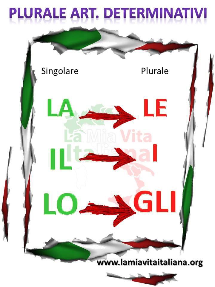 Que Es El Artículo Determinado E Indeterminado En Italiano Articulo Determinado Aprender Italiano Gramatica Italiana