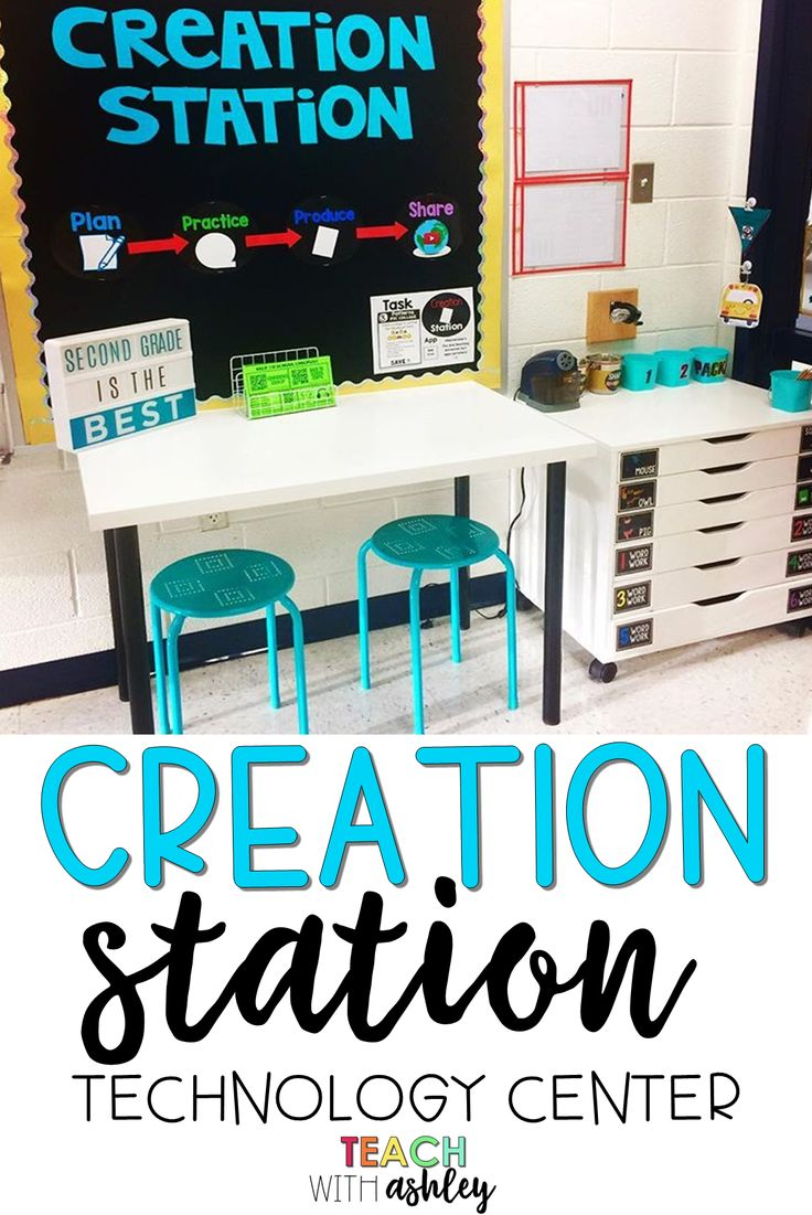 The Creation Station is a technology center where students are producers of technology- not consumers! See how this center is organized and implemente…