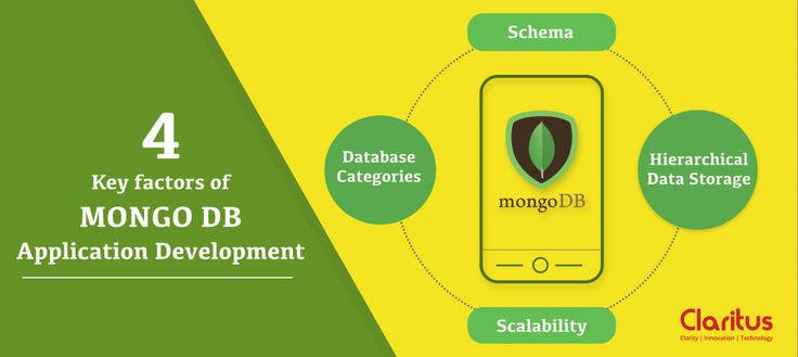 Mongodb is a powerful highly scalable opensource and
