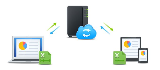 DiskStation Manager - Knowledge Base | Synology Inc.