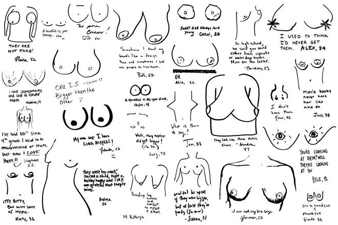 NYMag Asks Women To Draw Their Own Boobs