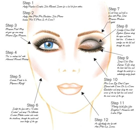 Pin It This guide is absolutely fantastic for refreshing your make-up memory when it comes to applying your products. When you're showcasing your make-up everyday, why not invest a little time into finding out what really suits you and works well, so that even if you're on a time limit in a morning, your make-up still looks great. We all know it's easy to get stuck in a make-up rut when it's your everday routine, so this guide is perfect for reminding you what should go wear, what you should…