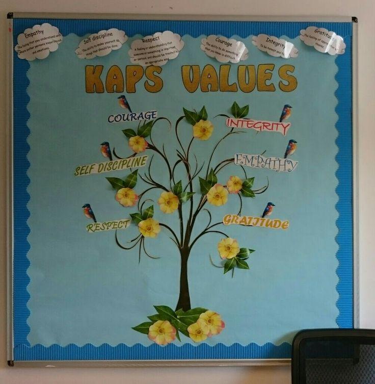 Tree of values
