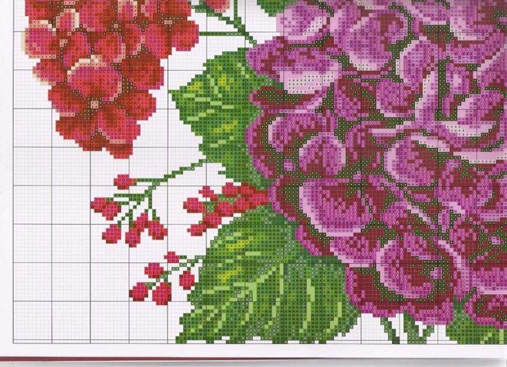 Cross stitch - flowers: Hortensia - cushion (chart - part B1)