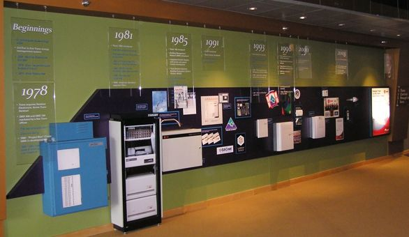 Retail Displays With Company History Plan For Your