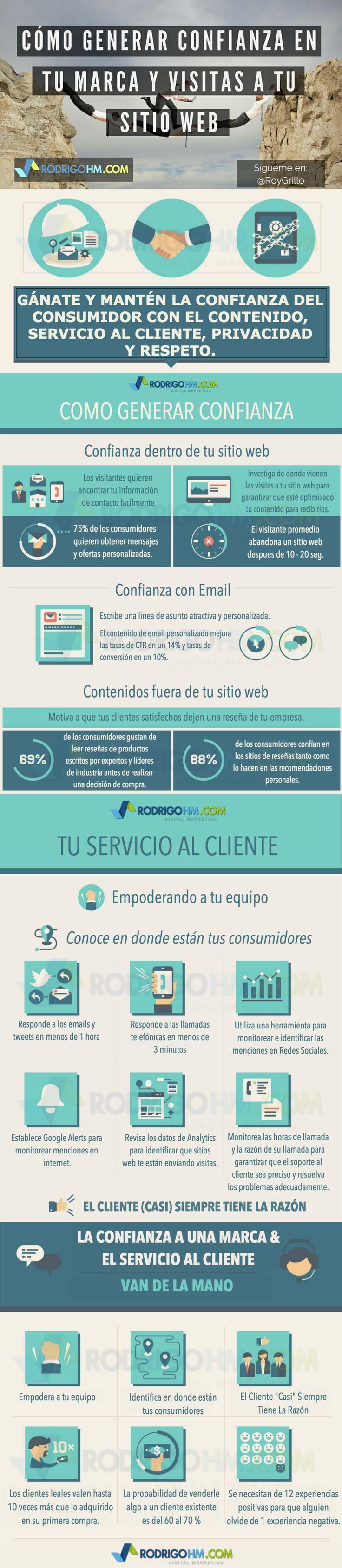 Cómo generar confianza de Marca y visitas a tu Web #infografia