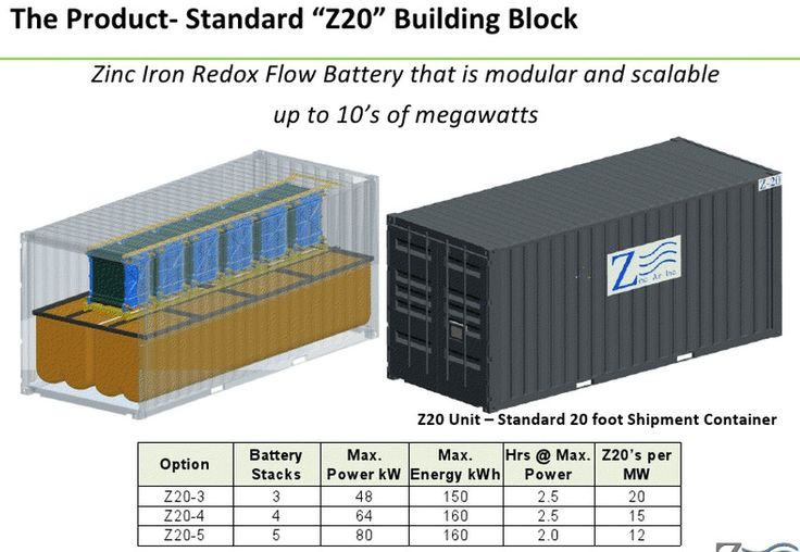 ViZn Energy Systems | Zinc-Iron Redox Flow Batteries — The Next Big Thing In Energy Storage? (CleanTechnica Exclusive)