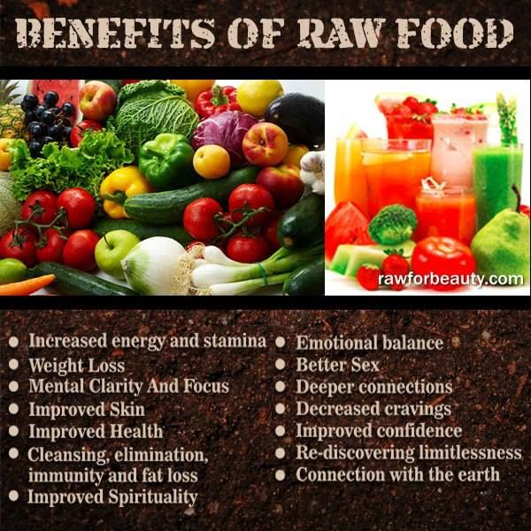 The Benifits Of Raw Food Diets