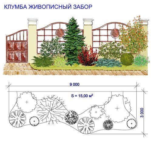 Проект: Клумба Живописный забор — КЛУМБАshop — MyHome.ru