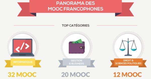 Les #MOOC francophones en un clin d'œil