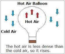 49 best Hot Air Balloon images on Pinterest