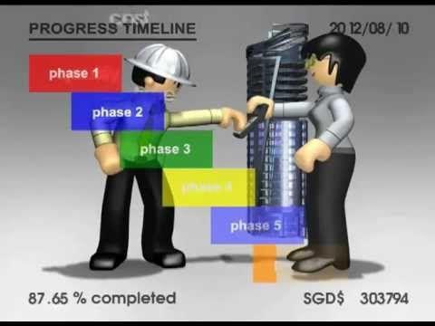 professional practice in civil engineering pdf