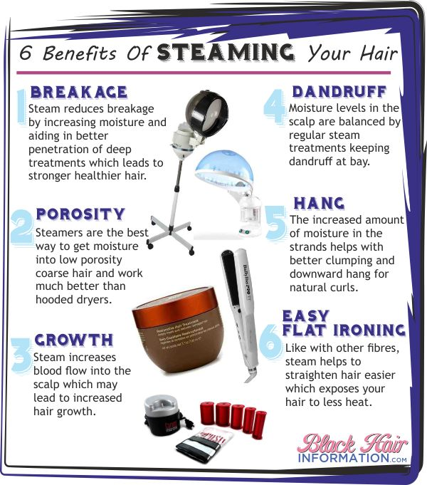 6 Benefits Of Steaming Your Hair – BHI Postcard Tips  http://www.blackhairinformation.com/extras/postcard-tips/6-benefits-of-steaming-your-hair-bhi-postcard-tips/