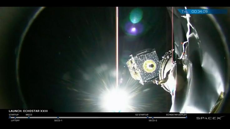 SpaceX Falcon 9: Launched place a commercial television broadcast satell...  SpaceX Falcon 9: Launched place a commercial television broadcast satellite into orbit for EchoStar.  A SpaceX Falcon 9 rocket launched into a starry moonlit sky Thursday from NASA's Kennedy Space Center in Florida, making a speedy trek across the Atlantic Ocean to place a commercial television broadcast satellite into orbit for EchoStar...  #SpaceXFalcon9 #Dragon #SpaceX #space #Abantech #science #NASA #Falcon9