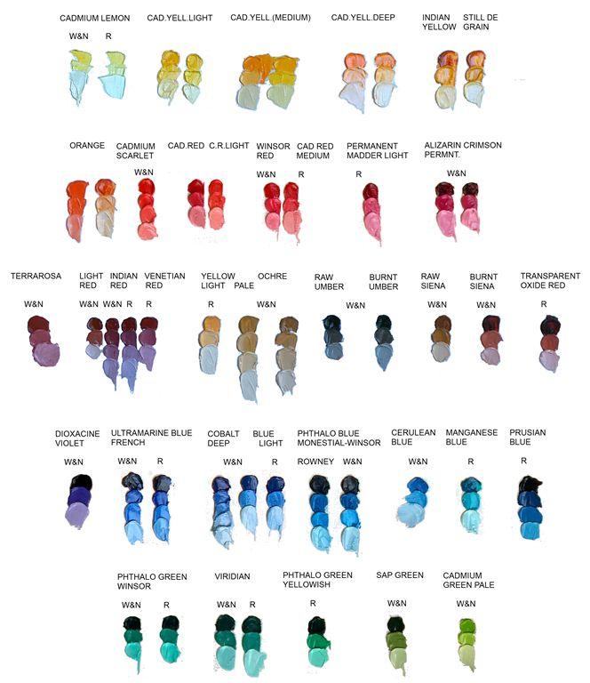 Colores espec ficos y luces y sombras iii el color de for Mezclar colores de pintura