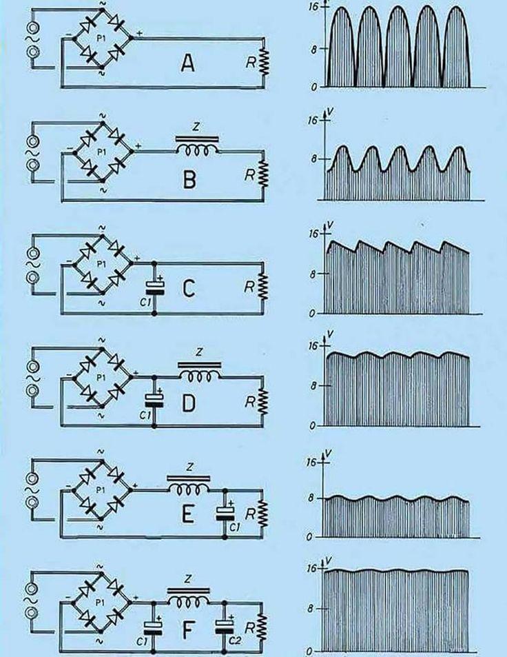 Gleichrichter