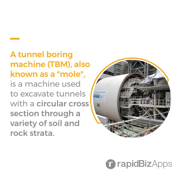 "A tunnel boring machine (TBM), also known as a ""mole"", is a #machine used to excavate tunnels with a circular cross section through a variety of soil and rock strata. #mining  #getstuffdone"