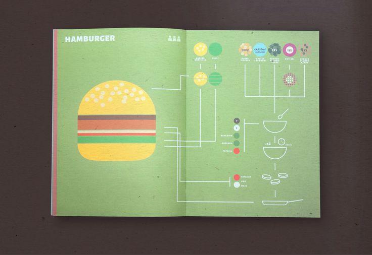 다음 @Behance 프로젝트 확인: \u201cInfographical Cookbook - Veggie Burgers\u201d https://www.behance.net/gallery/34115392/Infographical-Cookbook-Veggie-Burgers