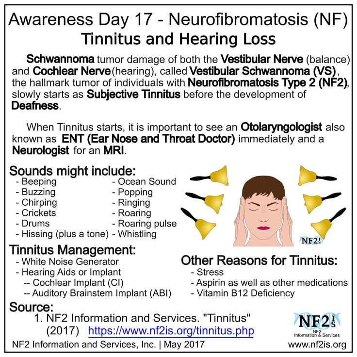Awareness Day 17 – Neurofibromatosis Tinnitus and Hearing Loss Schwannoma tumor damage of both the Vestibular Nerve (balance) and Cochlear Nerve (hearing), called Vestibular Schwannoma (VS), the hallmark tumor of individuals with Neurofibromatosis Type 2 (NF2), slowly starts as Subjective Tinnitus before the development of Deafness. When Tinnitus starts, it is important to see an Otolaryngologist also known as ENT (Ear Nose and Throat Doctor) immediately and Neurologist for an MRI…