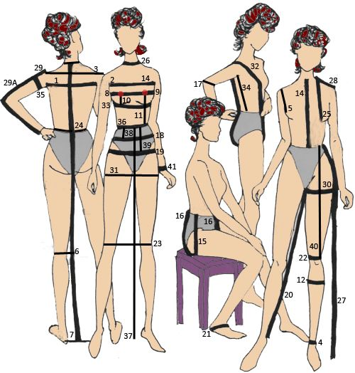Body Measurements How to take body measurements correctly- makes such a difference to how it fits your body. The difference between looking ok to fabulous.