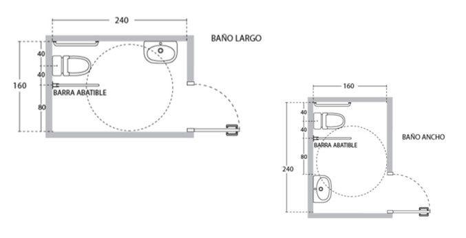 Resultado de imagen de WC MINUSVALIDOS DWG | Diseño de ...