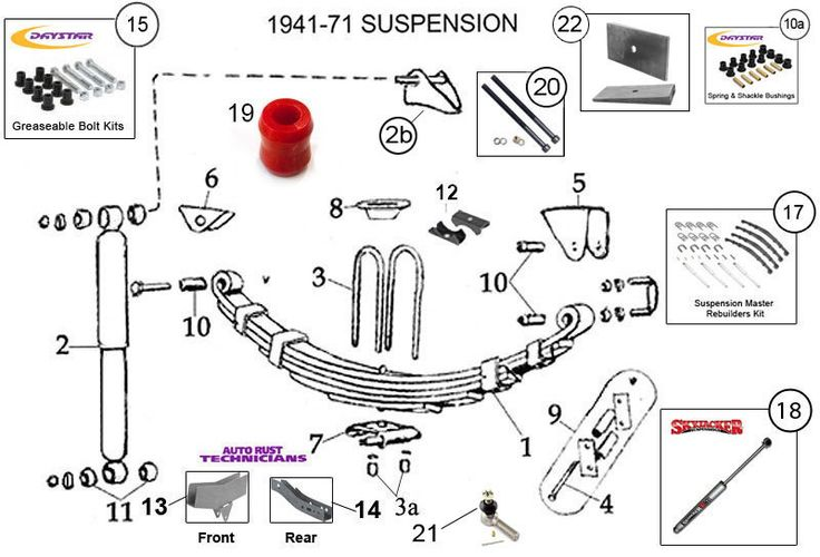 Willys Lift Kits |Jeep Suspension Parts |Morris 4x4 Center