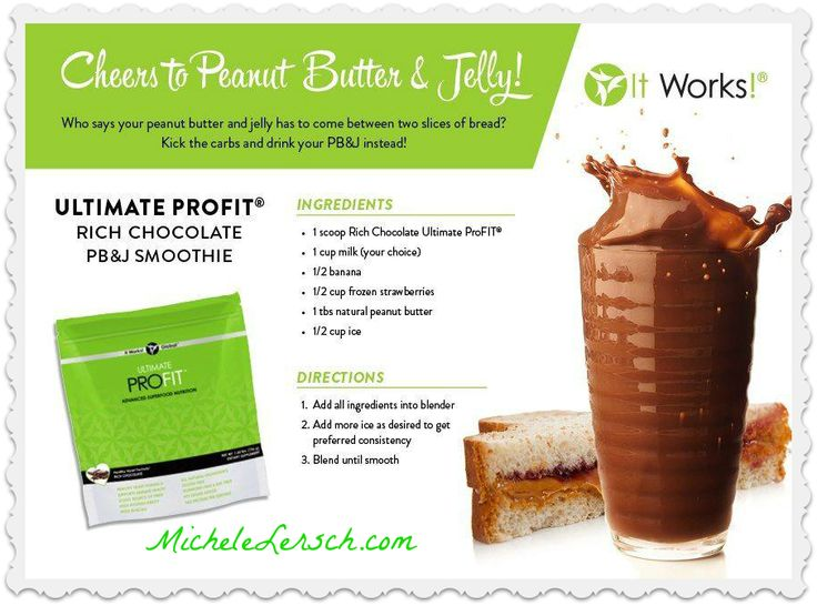 38 best ProFit Protein Shake Recipes images on Pinterest Shake - profit & loss template free
