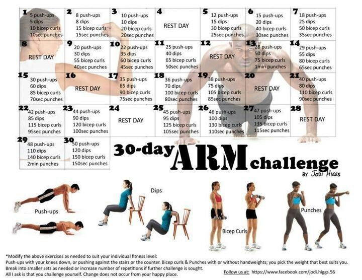 Arm exercise - chart doing this along with my 30 day abs and squat challenge for August