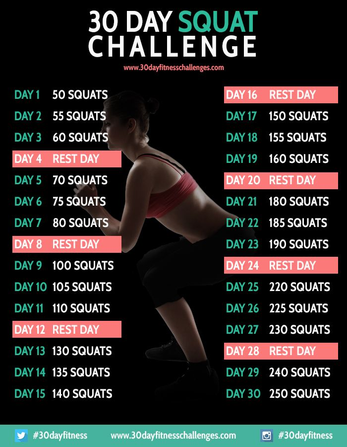 30 Day Squat Challenge Fitness Workout - 30 Day Fitness Challenges: http://30dayfitnesschallenges.com/30-day-squat-challenge/
