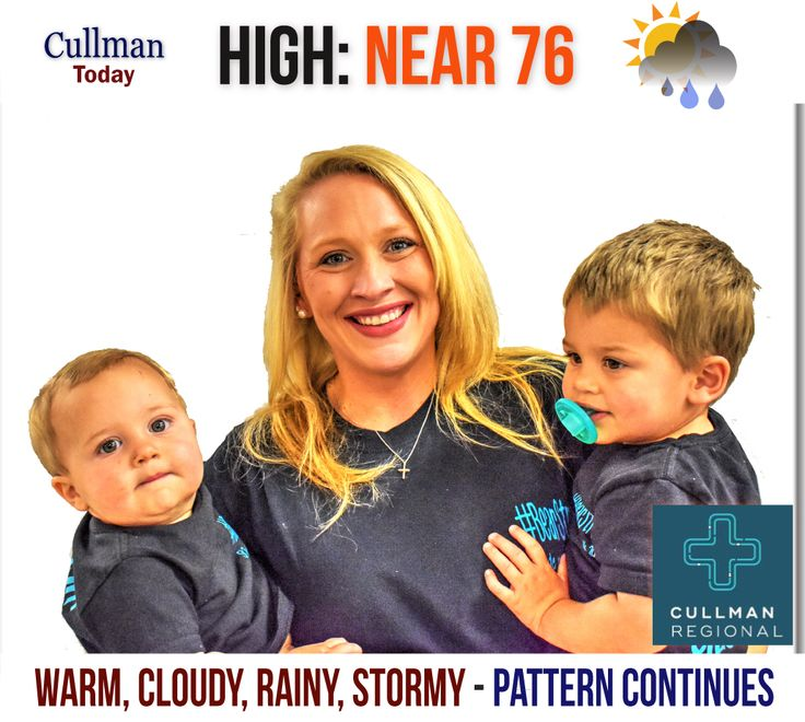 CULLMAN COUNTY WEATHER Monday March 27 2017  WARM, WET, STORMY PATTERN CONTINUES - High 76°  TODAY: The Cullman County weather pattern continues with mostly cloudy skies and warm temperatures (high 76°). Look for a 50% chance of rain showers and thunderstorms this afternoon.  Rainfall amounts up to one-quarter of an inch expected with higher amounts underneath areas affected by storms.