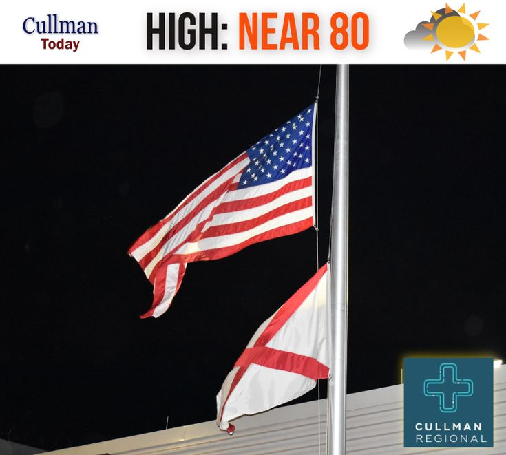 CULLMAN COUNTY WEATHER, Wednesday, February 21, 2018, RECORD HIGH OF 75° SHOULD BE SURPASSED TODAY: 30% chance of rain showers. Mostly cloudy. A high near 80°. South winds gusting 25 mph.