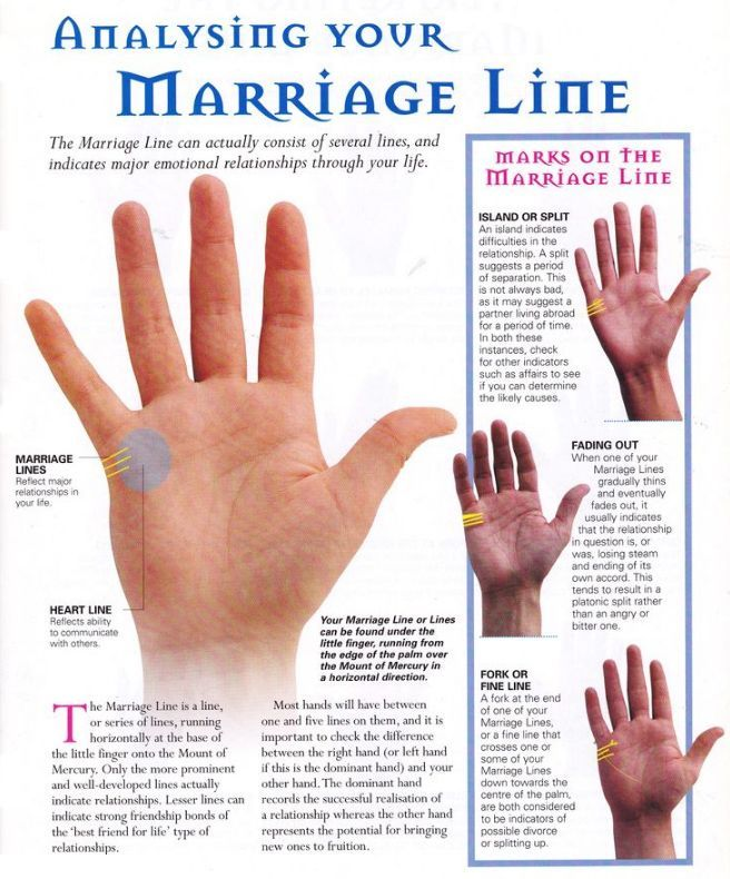 Palm Reading Marriage Line On Free Tarot Reading online