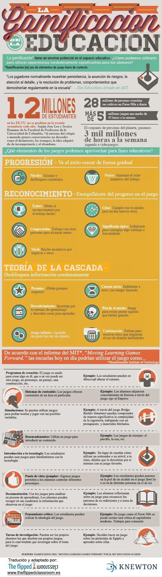 La Gamificación de la educación   Educación 4.0
