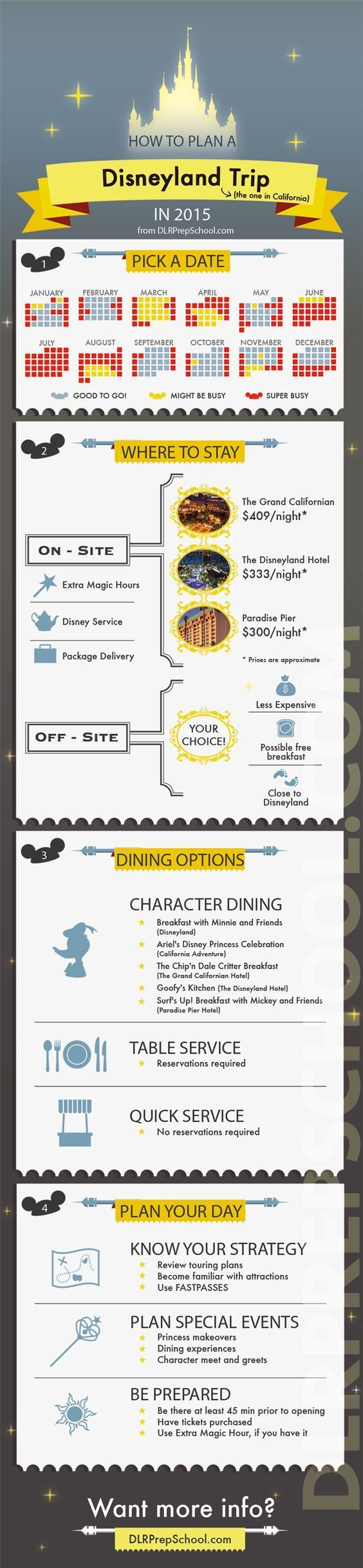 Great reference when planning Disneyland trips!