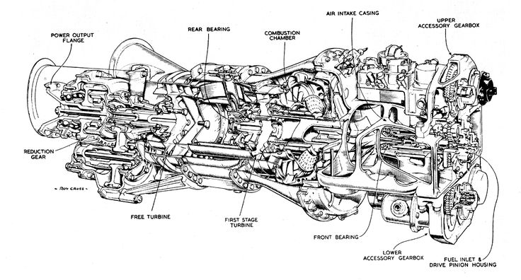 17 Best Images About Cutaway Engineering Diagrams On