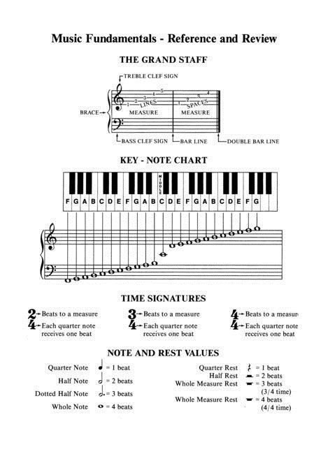 Best  Piano Practice Chart Ideas On   Piano Chart
