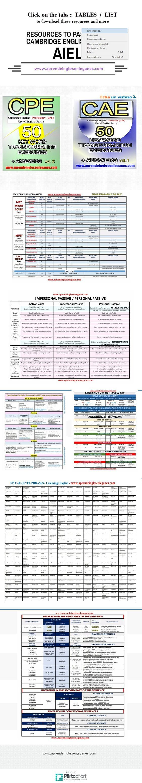 FCE CAE CPE Cambridge English exams examenes de inglés de Cambrigde First Certificate Advanced English libros para el FCE Books for FCE Books for CAE Books for CPE Grammar for FCE Grammar for CAE Grammar for CPE English idioms