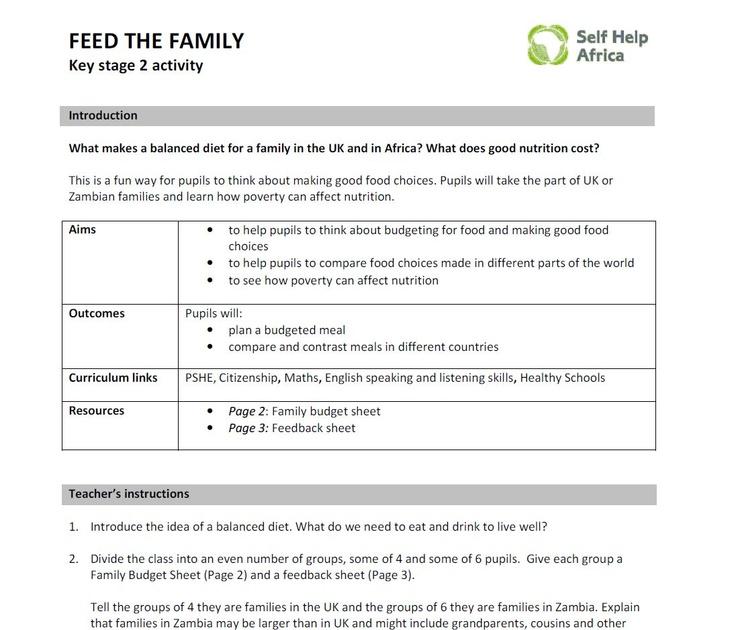 to teach teens nutrition ways good