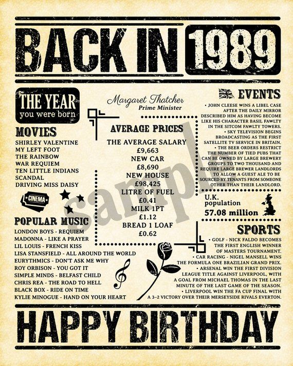 1989 Birthday Gift UK Version 30th Sign