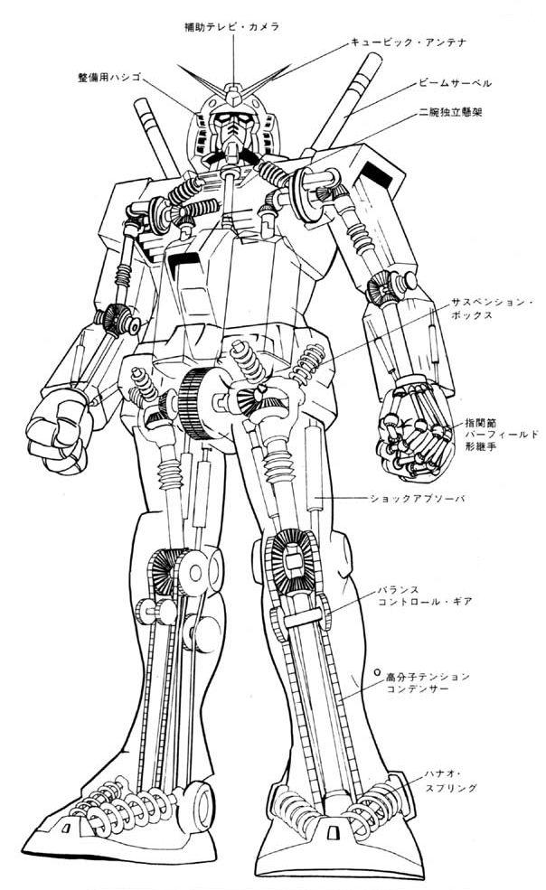 Gundam schematic