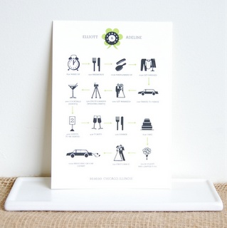 pictogram wedding day timeline - can it be the