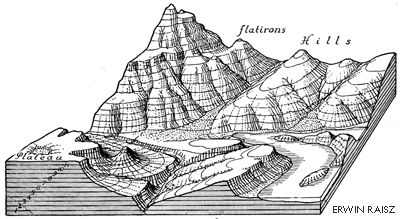 Perspective view of a terrain surface showing contour lines as traces of parallel horizontal planes
