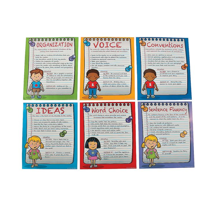 writing traits posters Six trait writing posters reviewed by teachersfirst, do you need posters to accompany your six trait writing lessons this helpful website provides printable posters in word and adobe formats simply click on the poster options and use these posters one at a time as you introduce the six traits le.