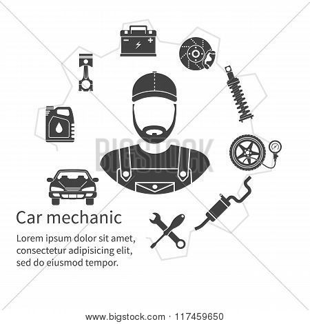 Car Mechanic, Icons Tools And Spare Parts, Concept. Repair Machines, Equipment. poster