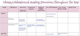 """The Library Voice: Monthly Pinterest Boards To Go Along With The NEW """"Library Celebrations & Reading Promotions"""" Google Doc!"""