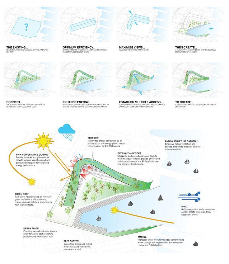 Architecture Design Ecological Planning 336 best #plan scheme concepts images on pinterest   architecture